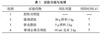 3种中药对鸡球虫病四价活疫苗卵囊繁殖的影响