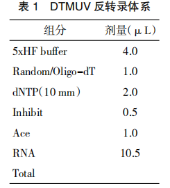 抗鸭坦布苏病毒卵黄抗体的制备