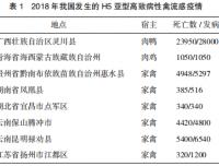 2018年我国禽流感等主要禽病流行情况与2019年预测分析