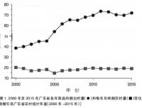 广东鹅繁殖调控技术研发和产业应用效果回顾